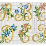Буквы в цветах