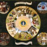 Семь смертных грехов и четыре последние вещи (Иероним Босх)